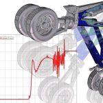 Analisi FEM – il metodo degli elementi finiti